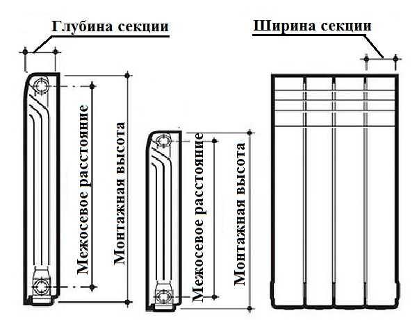 В технических характеристиках радиаторов часто встречается такое понятие, как межосевое расстояние