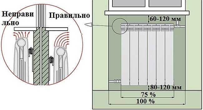 Выбирая размеры радиатора, нужно подбирать их в зависимости от того, насколько высоко расположен подоконник