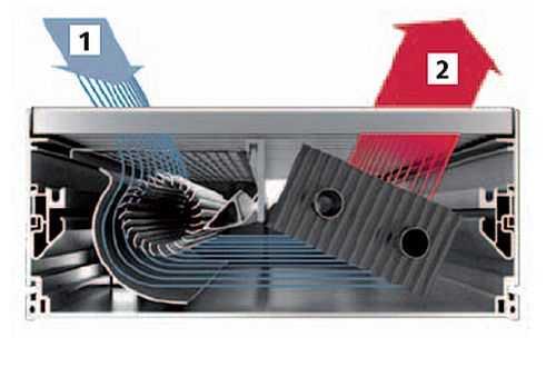 Как работает конвектор с вентилятором
