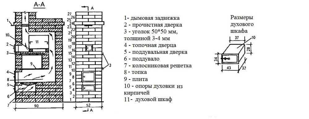 Схема кладки и материалы для