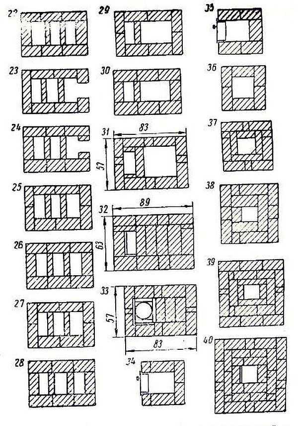 Схема кладки отопительной