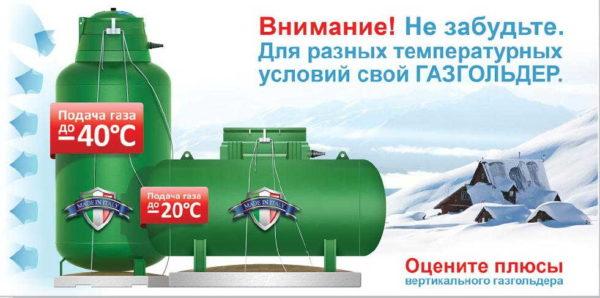 Установка газгольдера наземного типа трудностей не вызывает - нужна только ровная площадка