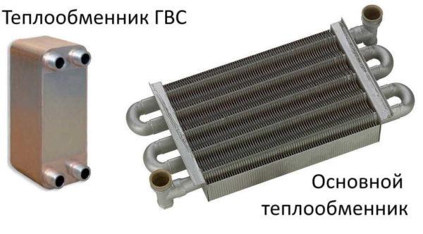 Так выглядит сдвоенный теплообменник для двухконтурного газового котла отопления
