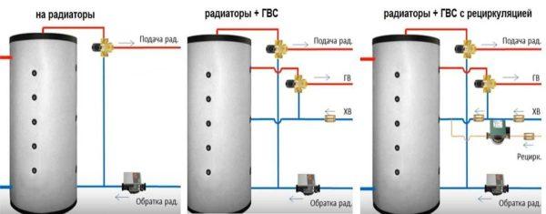 Схемы обвязки буферной емкости со стороны системы отопления