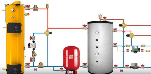 Обвязка теплоаккумулятора для индивидуального отопления со всеми функциональными элементами и арматурой