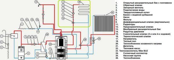 Обвязка теплоаккумулятора с теплым водяным полом