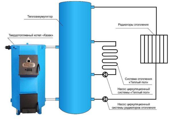 Можно от ТА запитать не только радиаторы, но и теплый пол, а можно поставить и теплообменник для горячей воды