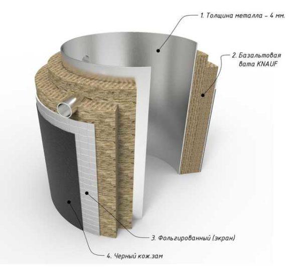 Если разрезать теплоаккумулирующий бак для системы отопления, выглядеть он будет примерно так