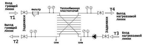 Схема обвязки теплообменника для ГВС от отопления