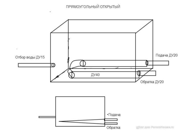 Самый элементарный теплообменник - труба, по которой бежит теплоноситель