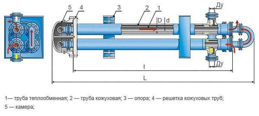 Теплая сторона теплообменника Кожухотрубный испаритель WTK SFE 255 Балашиха