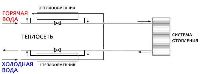 Паяный теплообменник для коттеджа SWEP B8T Чайковский
