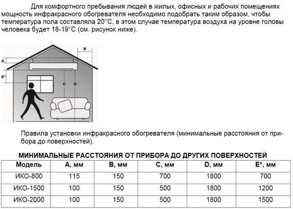 Пример описания одной из моделей