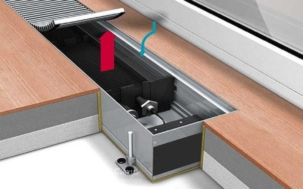 Встраиваемые в пол конвекторы для водяного отопления