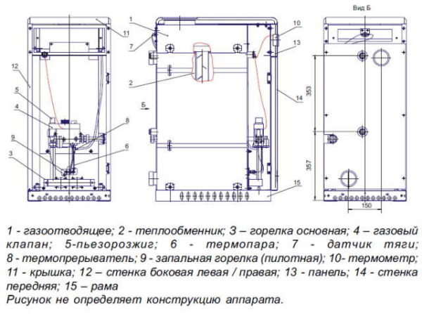 Устройство - расположение основных функциональных частей