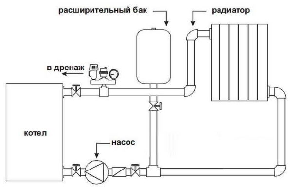 Место для установки мембранного расширительного бака