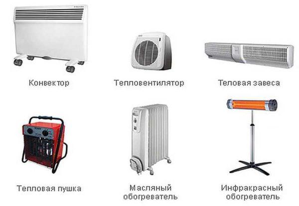 Разница между электропушками и тепловентиляторами - в мощности
