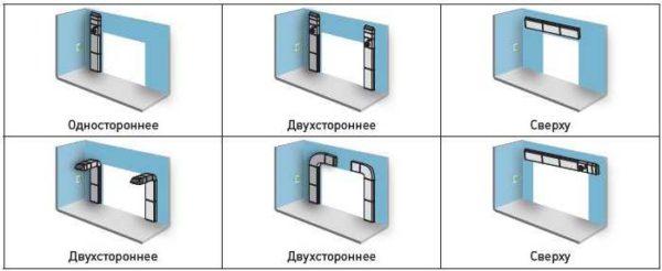Способы расположения электрической тепловой завесы: одностороннее и двустороннее боковое, горизонтальное