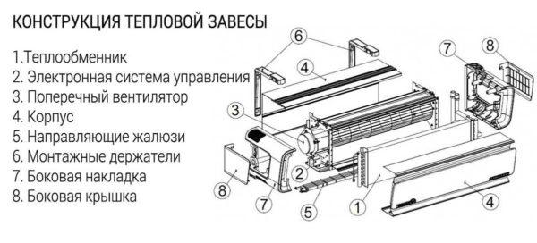 Устройство тепловой электрической завесы горизонтального типа