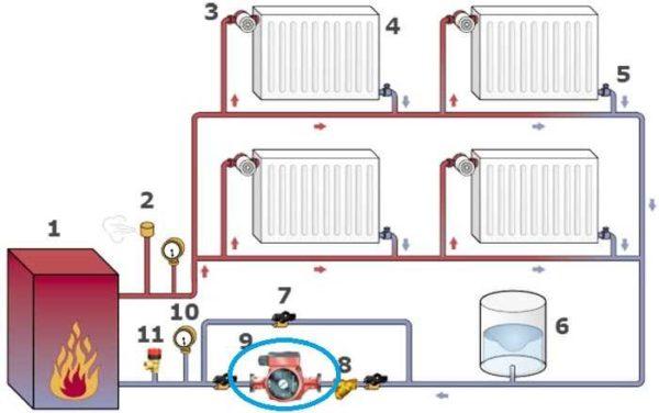 Пример системы с циркуляционным насосом