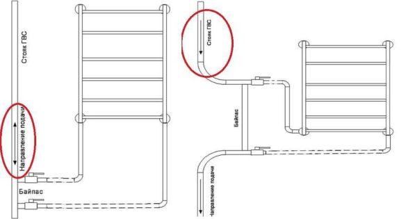 Допустимые варианты нижнего подключения полотенцесушителя