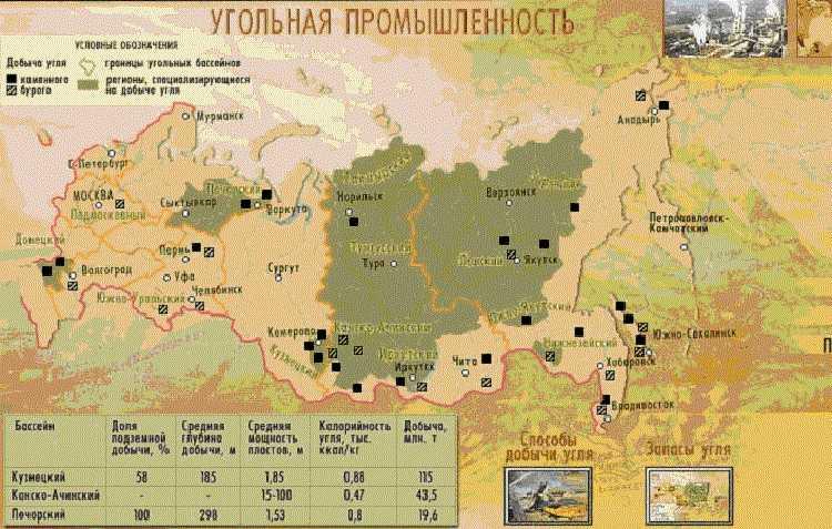 Месторождения угля в России
