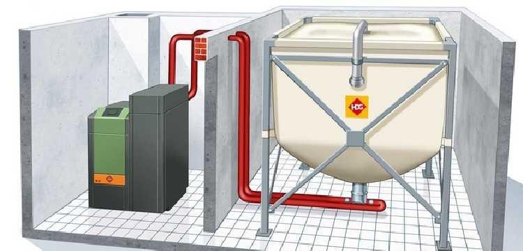 Бункер для пеллет дает возможность автоматизировать подачу топлива