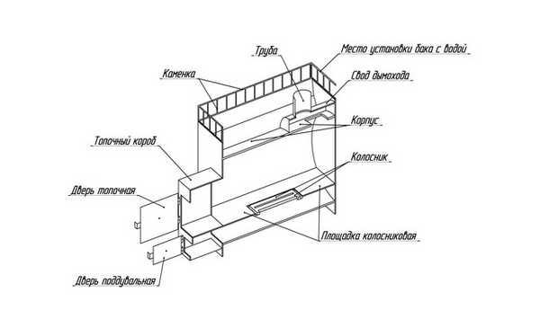 Схема печи {amp}quot;Жара{amp}quot; с удлиненным топочным коробом для закладки топлива с улицы