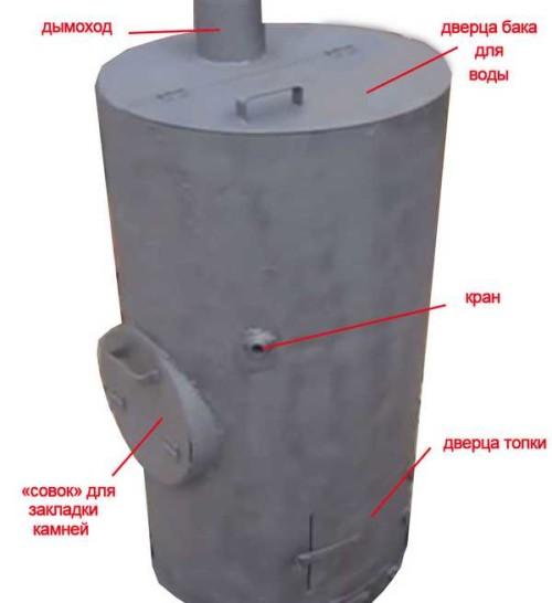 Самодельная печь для бани из трубы (вертикальная)