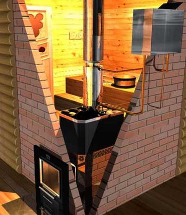 Пример установки печи с выносным топливным каналом