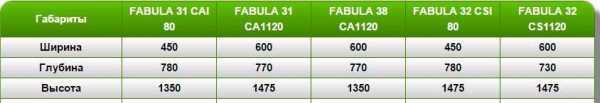 Размеры Beretta Fabula Cai