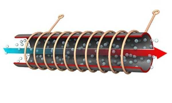 Принцип действия индукционных отопительных котлов основан на выделении тепла при возникновении токов Фуко в металле