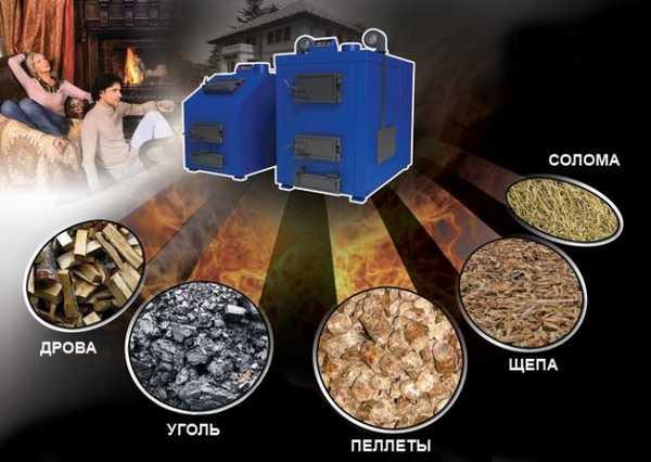 Комбинированные котлы для отопления дома будут иметь разную мощность на каждом топливе