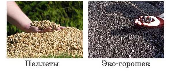 Для автоматической подачи угля он должен иметь определенные размеры