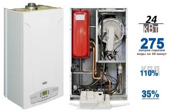 Конденсационный настенный газовый котел baxi Nuvola Duo-tec