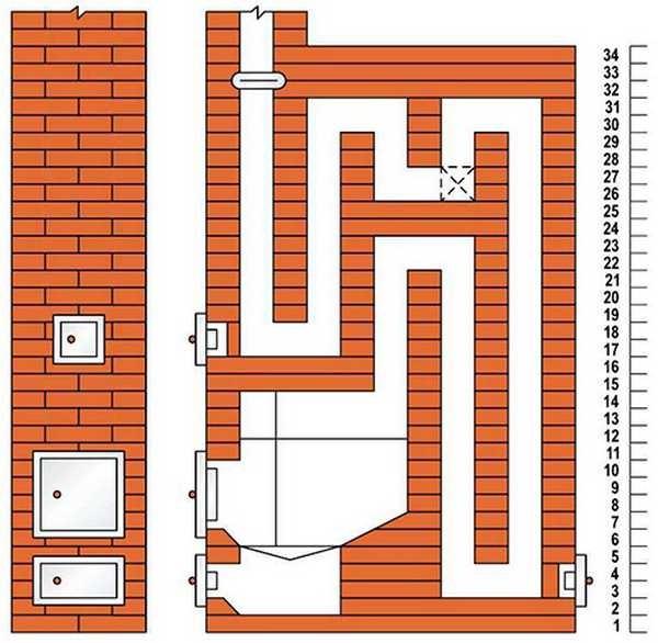 Канальная печь в разрезе: большое количество узких ходов для максимальной теплоотдачи