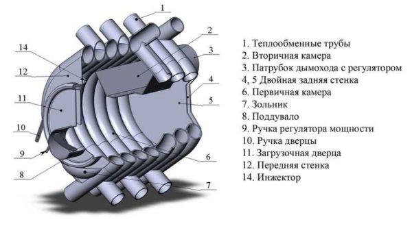 """Конструкция печи """"Булерьян"""" сложна для изготовления своими руками"""
