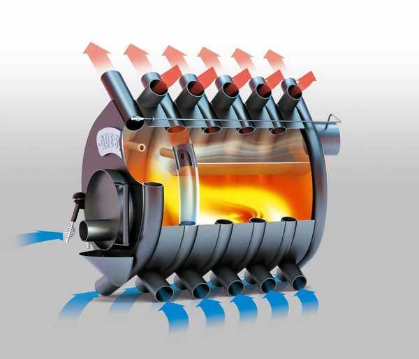 В трубы снизу засасывается холодный воздух, который походя по трубе нагревается
