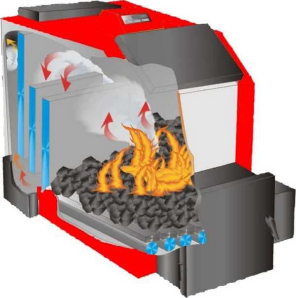 Котел длительного горения, работающий на принципе верхнего горения