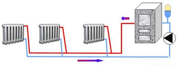 Двухтрубная горизонтальная система с принудительной циркуляцией