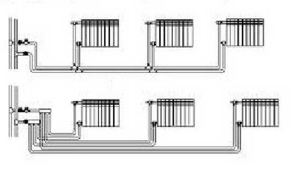 Двухтрубная система отопления обычного и лучевого типа