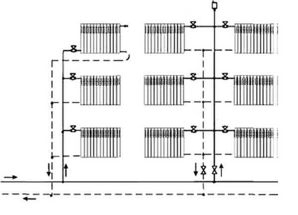 Двухтрубная вертикальная разводка системы отопления многоэтажного дома