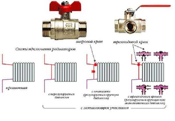 Особенности подключения радиаторов в однотрубных системах