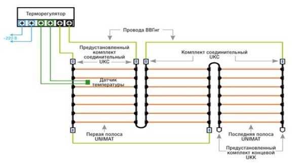 Схема монтажа и подключения стержневого инфракрасного теплого пола
