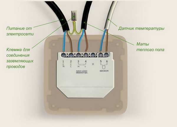 Подключение к терморегулятору зависит от его модели. Это один из вариантов