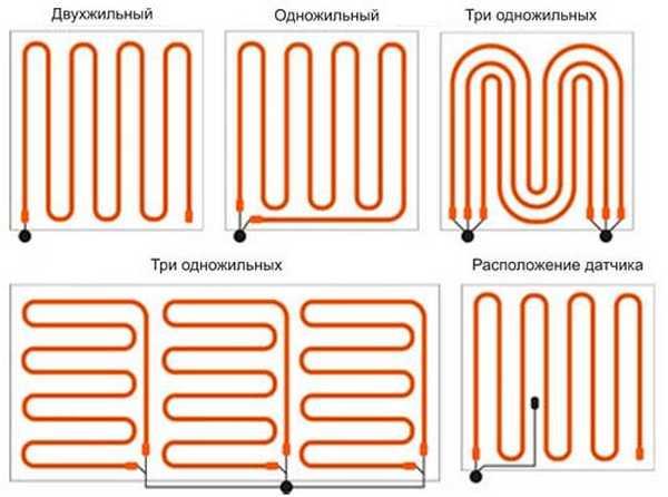 Примеры расположения греющих каелей