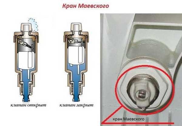 """Для стравливания воздуха из системы устанавливают на радиаторы кран """"Маевского"""""""