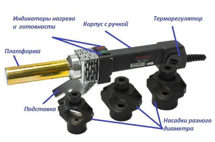 Конструкция паяльника для полипропиленовых труб с платформой в виде цилиндра
