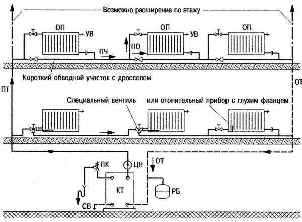 Схема отопление из полипропиленовых труб ничем не отличается от схемы с любым другим типом труб