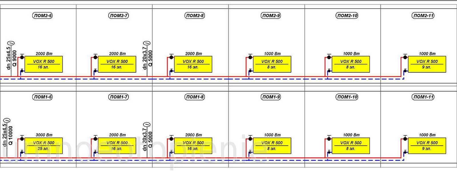 Схема подключения 220 к квартире